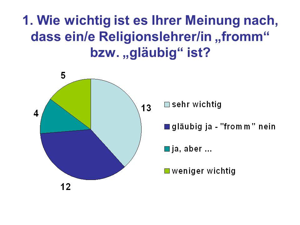 """1. Wie wichtig ist es Ihrer Meinung nach, dass ein/e Religionslehrer/in """"fromm bzw. """"gläubig ist"""