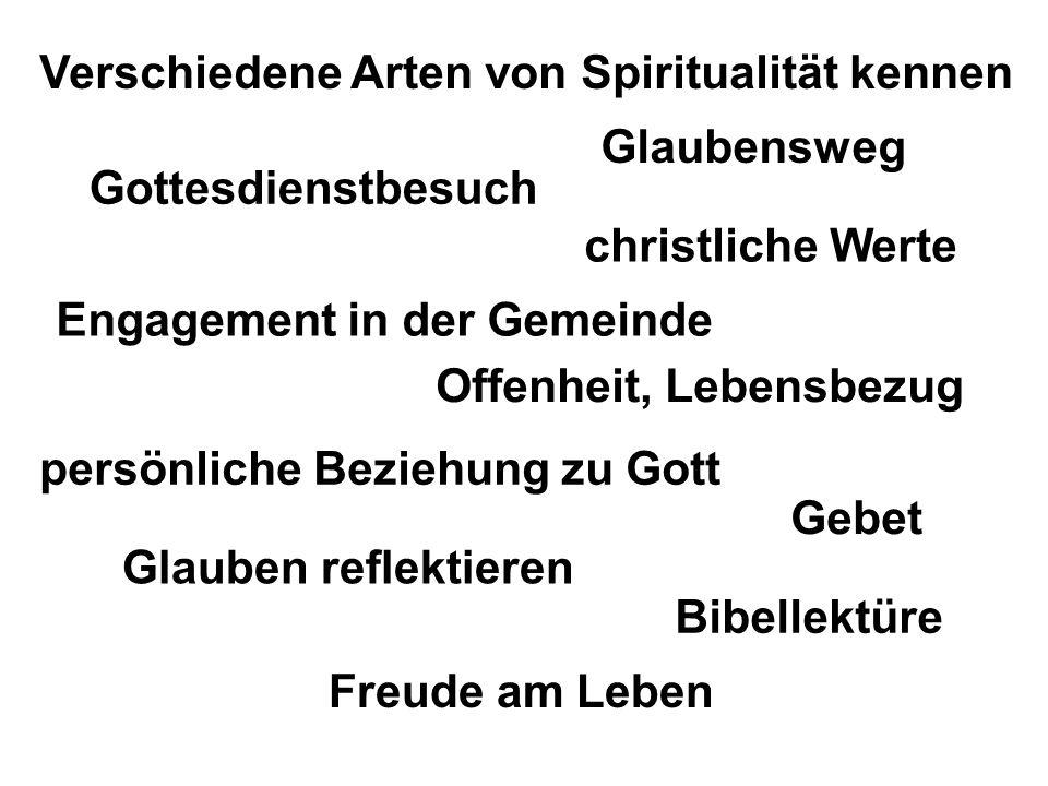 Verschiedene Arten von Spiritualität kennen