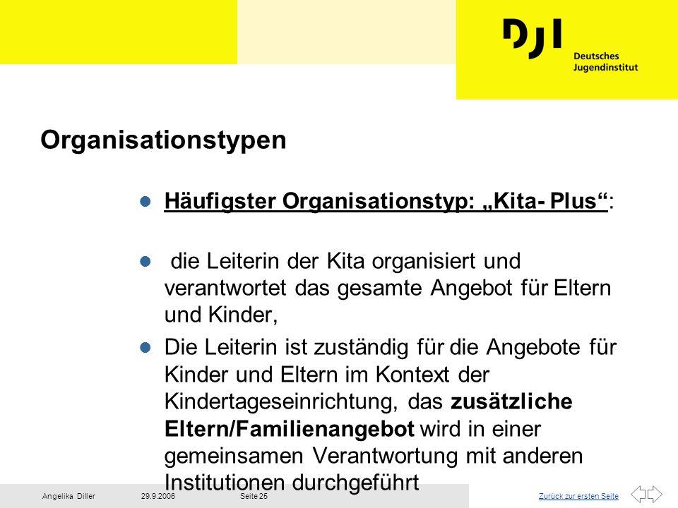 """Organisationstypen Häufigster Organisationstyp: """"Kita- Plus :"""
