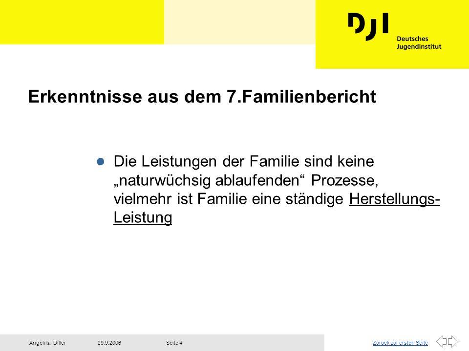 Erkenntnisse aus dem 7.Familienbericht