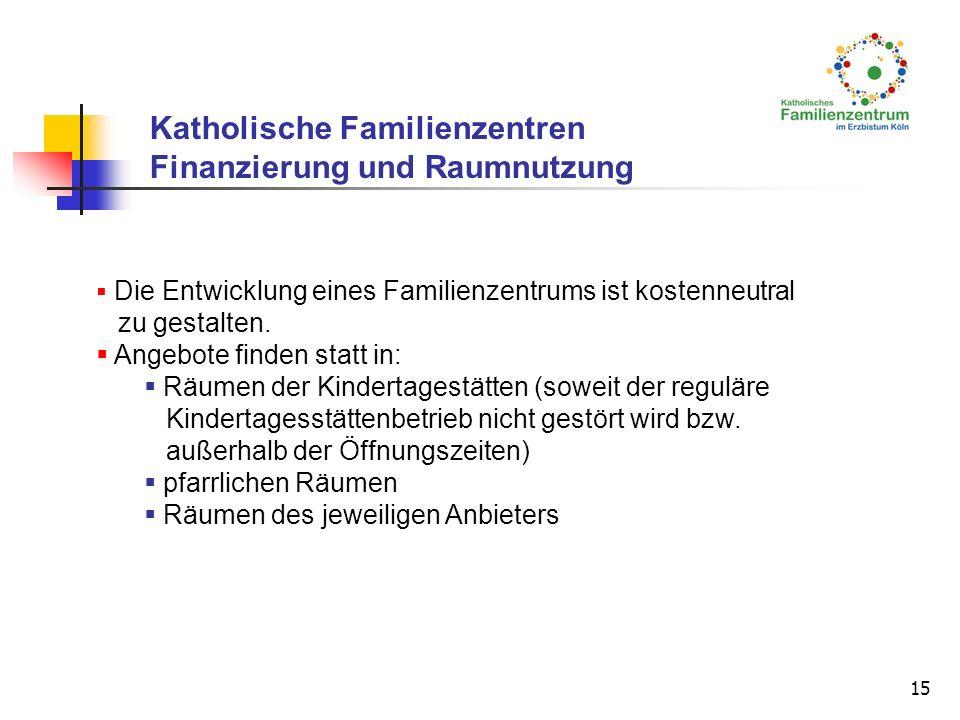 Katholische Familienzentren Finanzierung und Raumnutzung