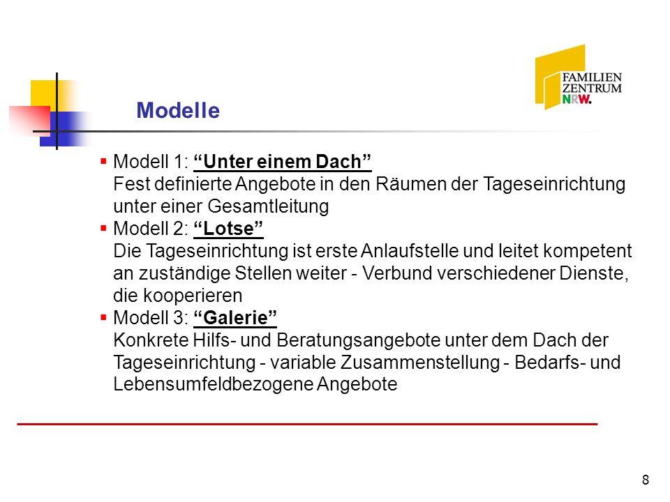 Modelle Modell 1: Unter einem Dach Fest definierte Angebote in den Räumen der Tageseinrichtung unter einer Gesamtleitung.