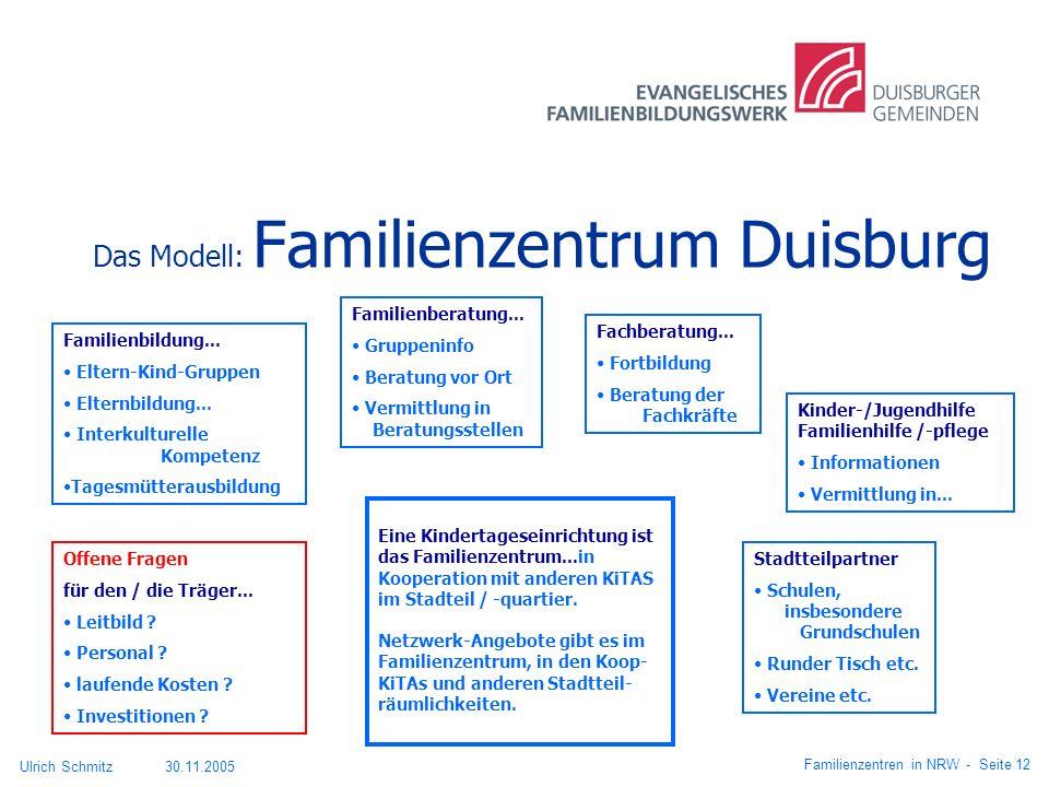 Das Modell: Familienzentrum Duisburg