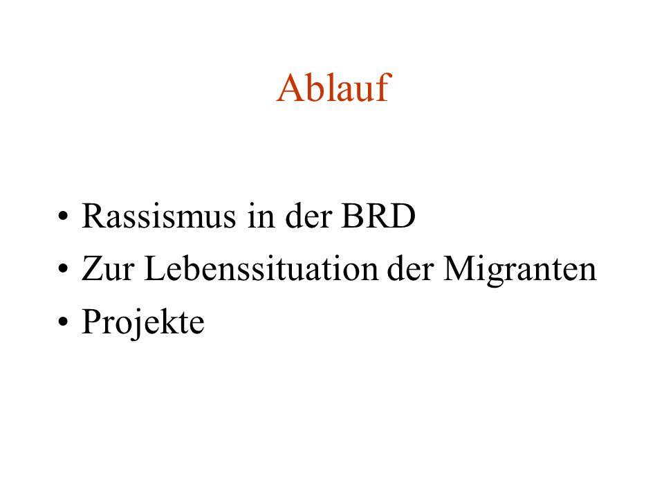 Ablauf Rassismus in der BRD Zur Lebenssituation der Migranten Projekte
