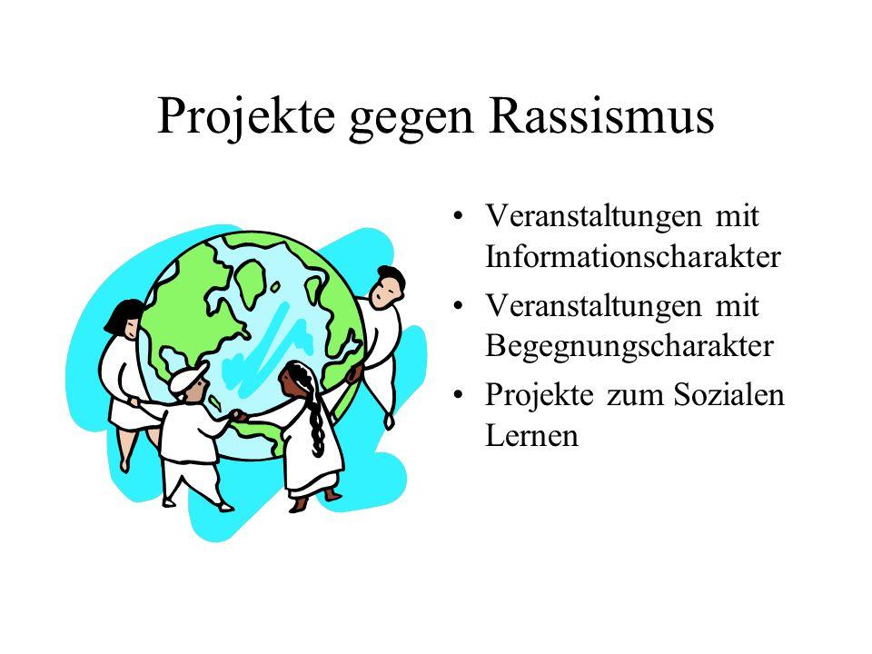 Projekte gegen Rassismus