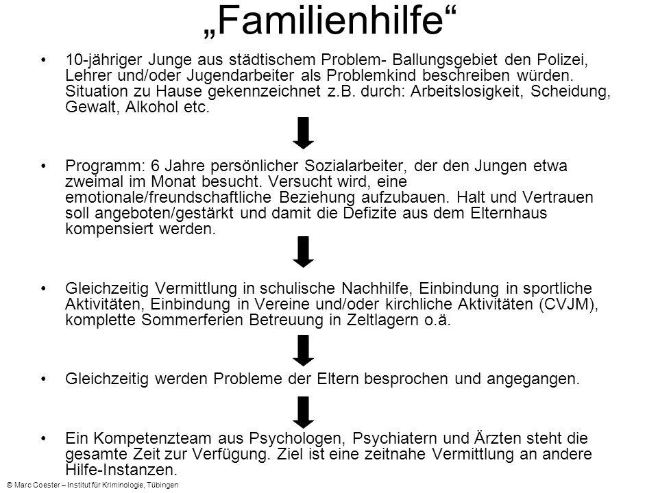 """""""Familienhilfe"""