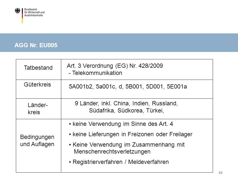 Art. 3 Verordnung (EG) Nr. 428/2009 - Telekommunikation Tatbestand
