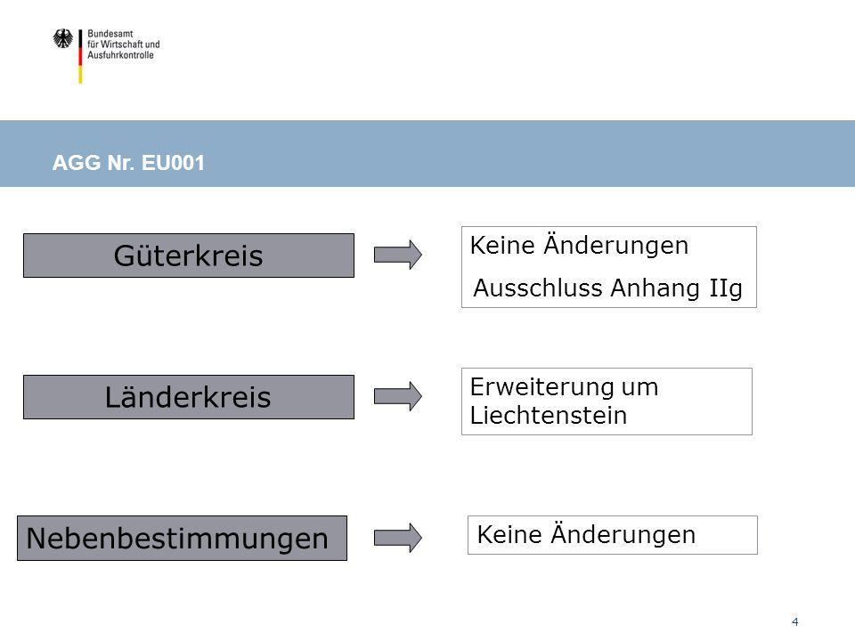 Güterkreis Länderkreis Nebenbestimmungen Keine Änderungen