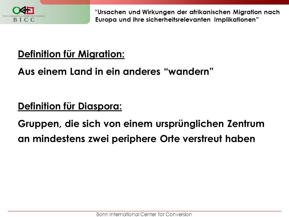 Definition für Migration: Aus einem Land in ein anderes wandern