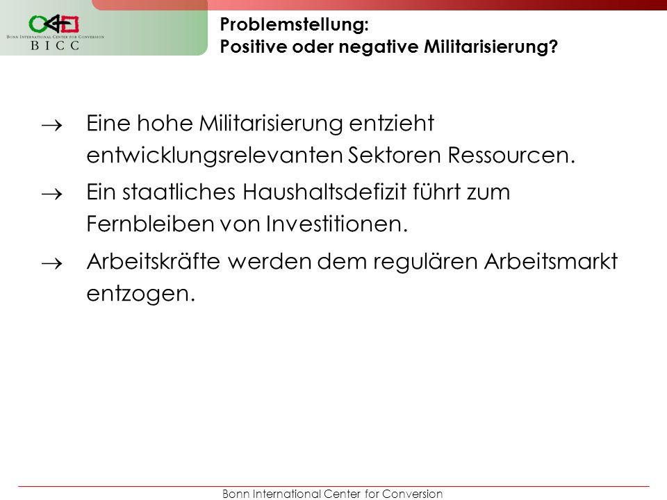 Problemstellung: Positive oder negative Militarisierung