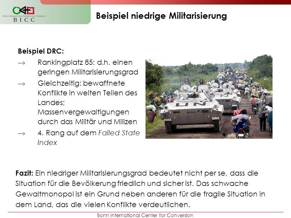Beispiel niedrige Militarisierung