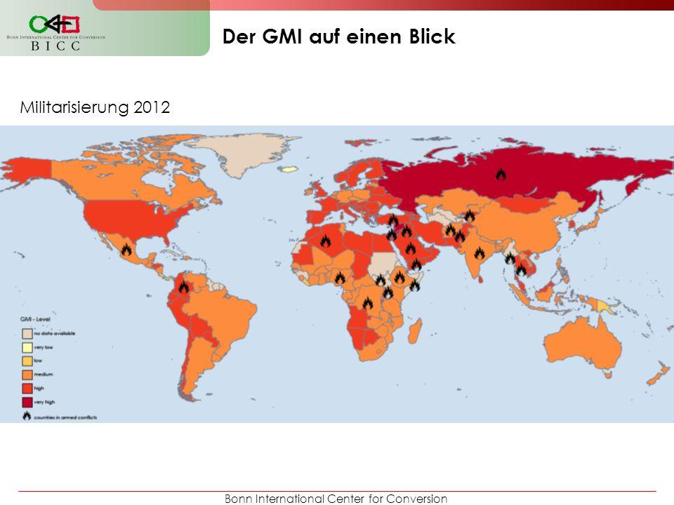 Der GMI auf einen Blick Militarisierung 2012