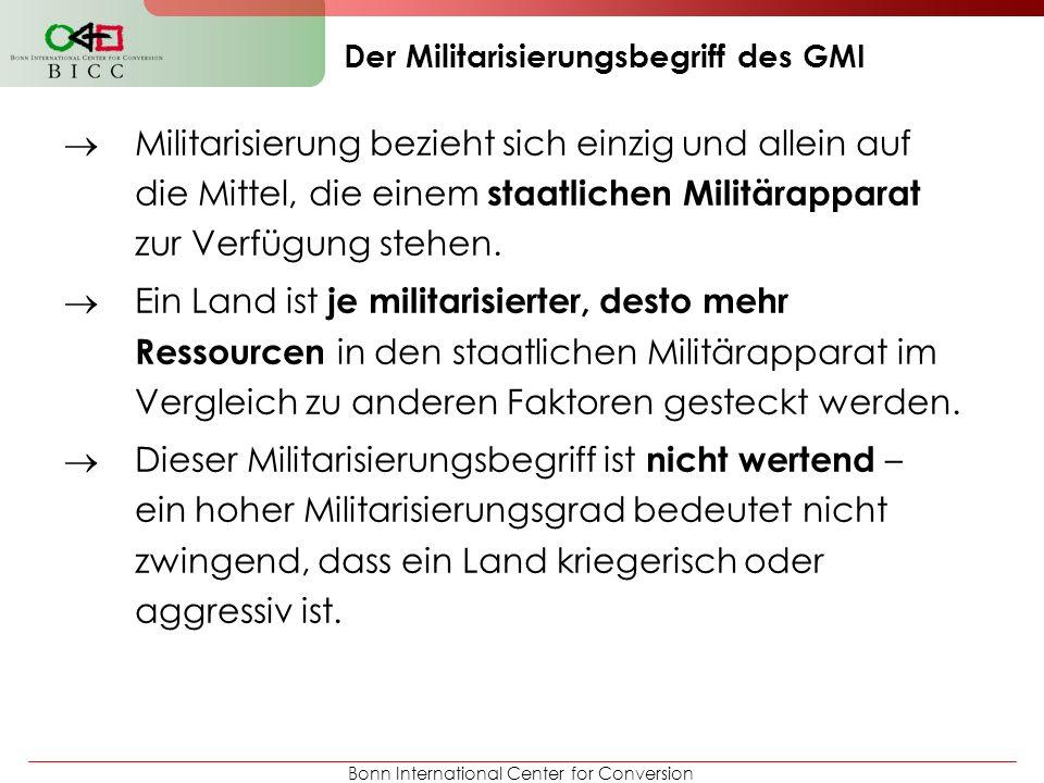 Der Militarisierungsbegriff des GMI