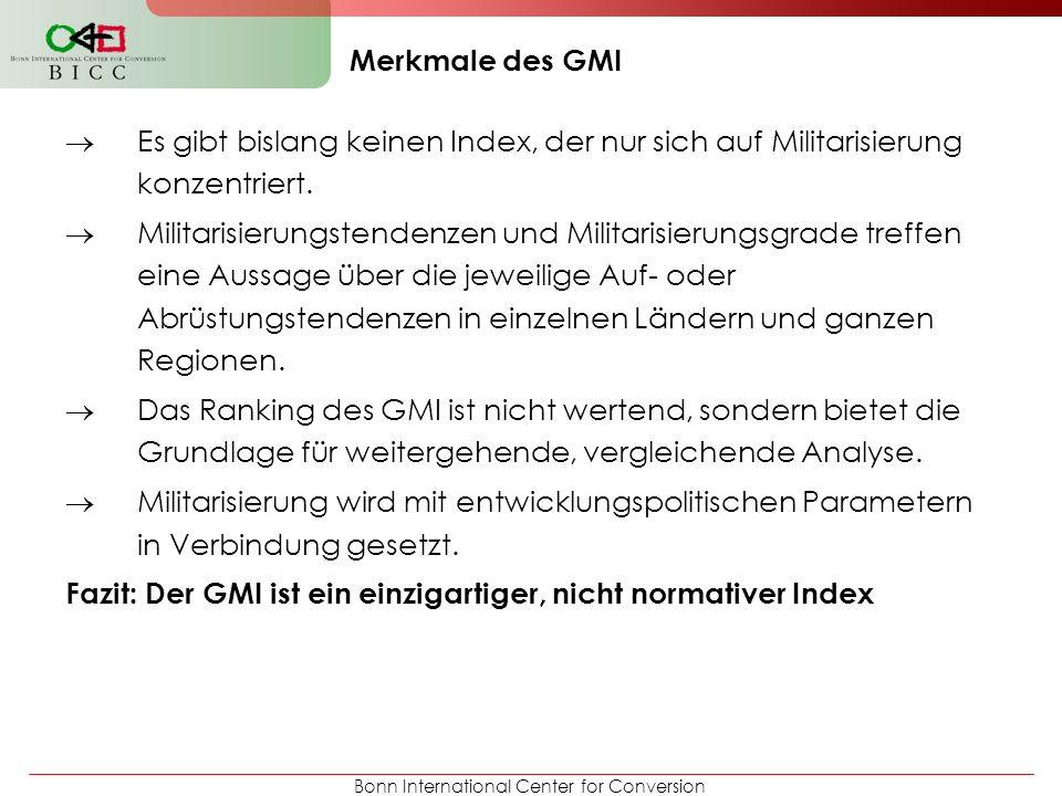 Merkmale des GMI Es gibt bislang keinen Index, der nur sich auf Militarisierung konzentriert.