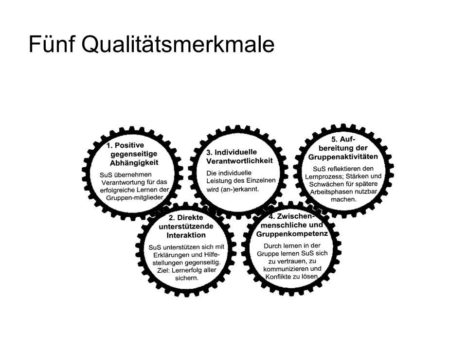 Fünf Qualitätsmerkmale
