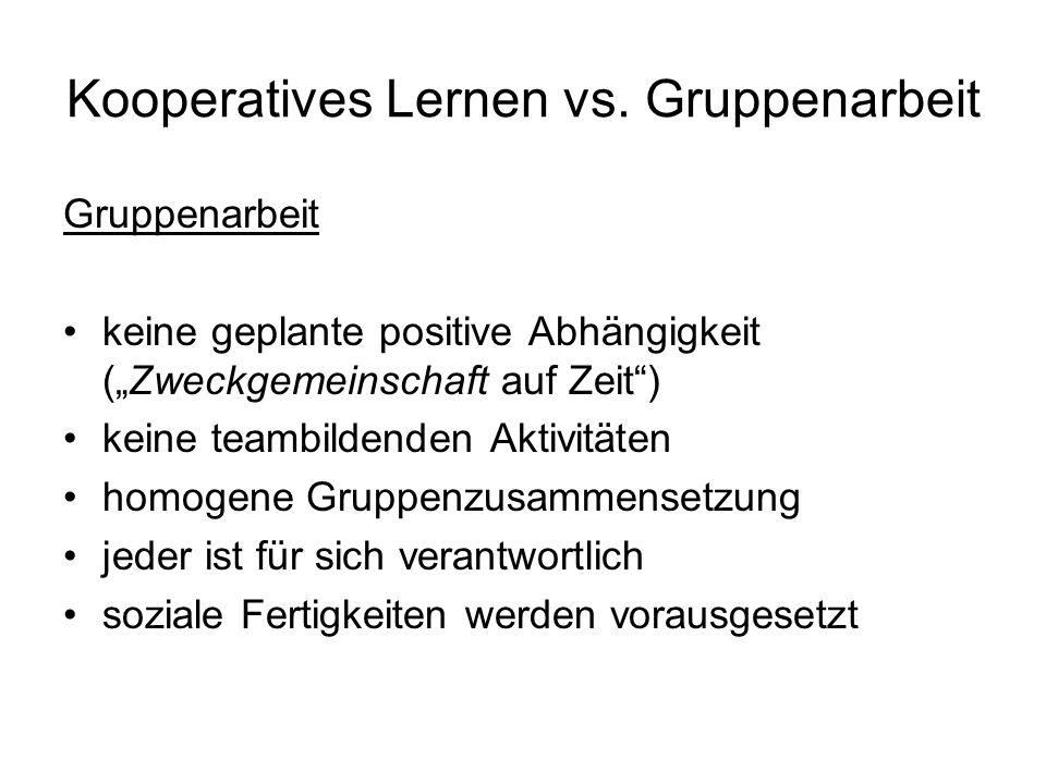 Kooperatives Lernen vs. Gruppenarbeit