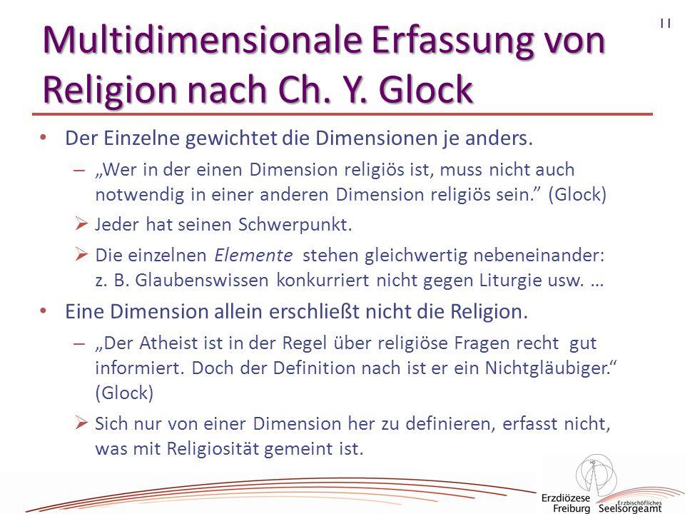 Multidimensionale Erfassung von Religion nach Ch. Y. Glock
