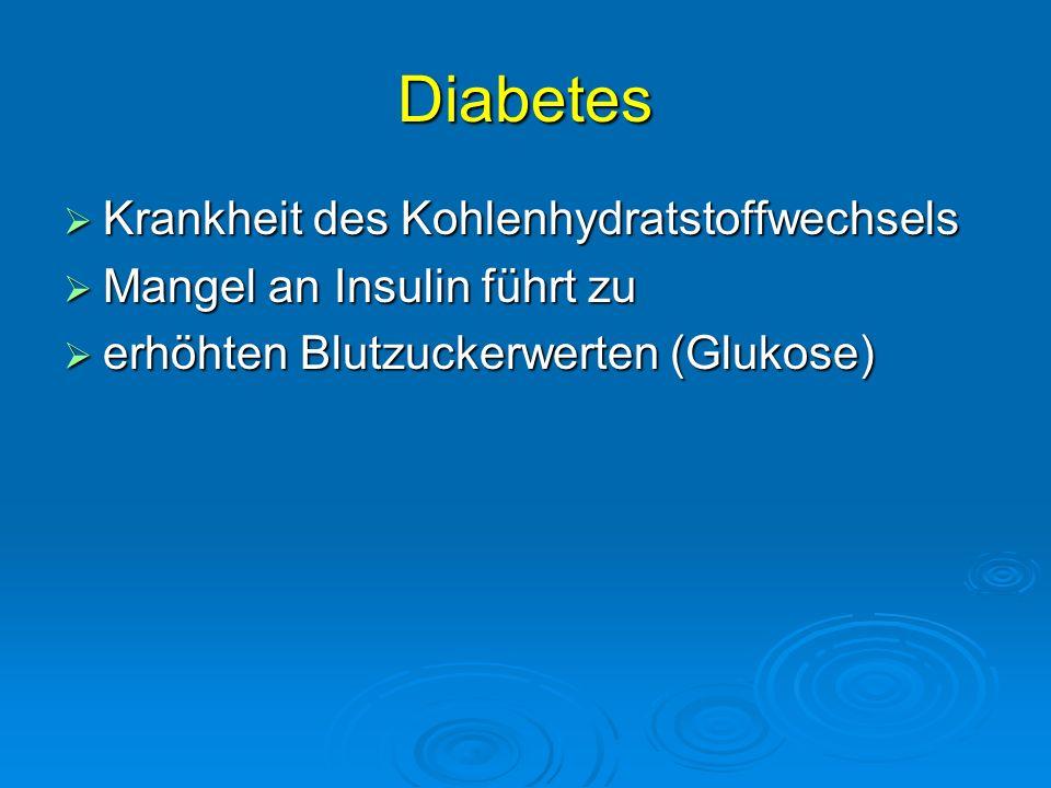 Diabetes Krankheit des Kohlenhydratstoffwechsels
