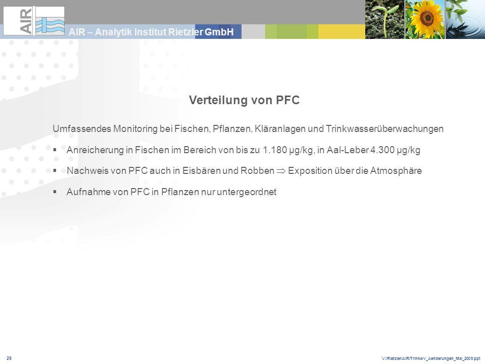 Verteilung von PFC Umfassendes Monitoring bei Fischen, Pflanzen, Kläranlagen und Trinkwasserüberwachungen.
