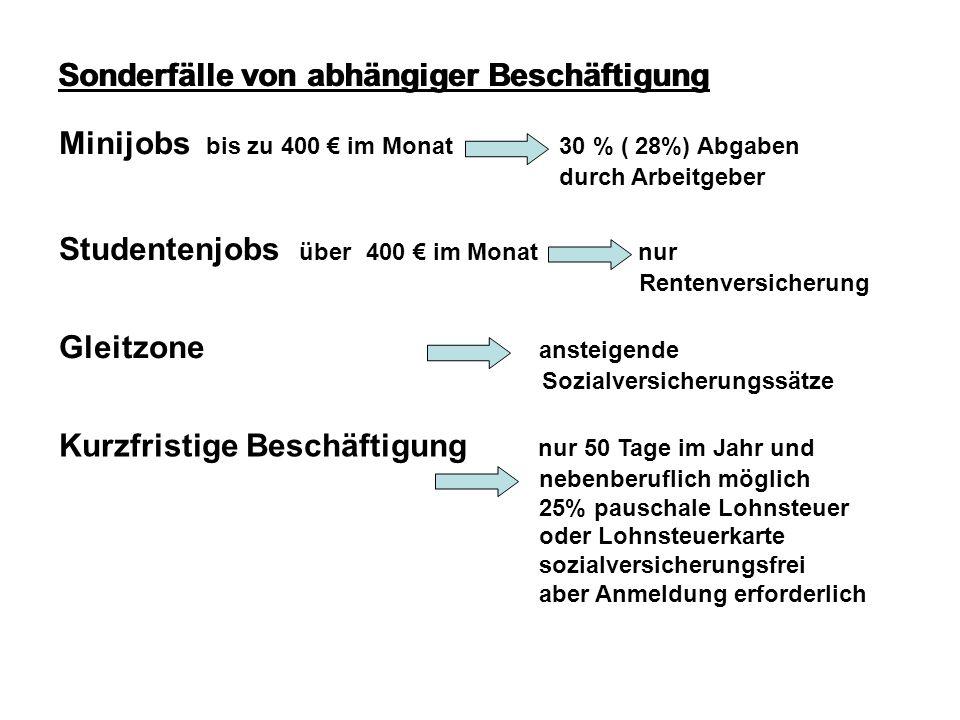 Sonderfälle von abhängiger Beschäftigung