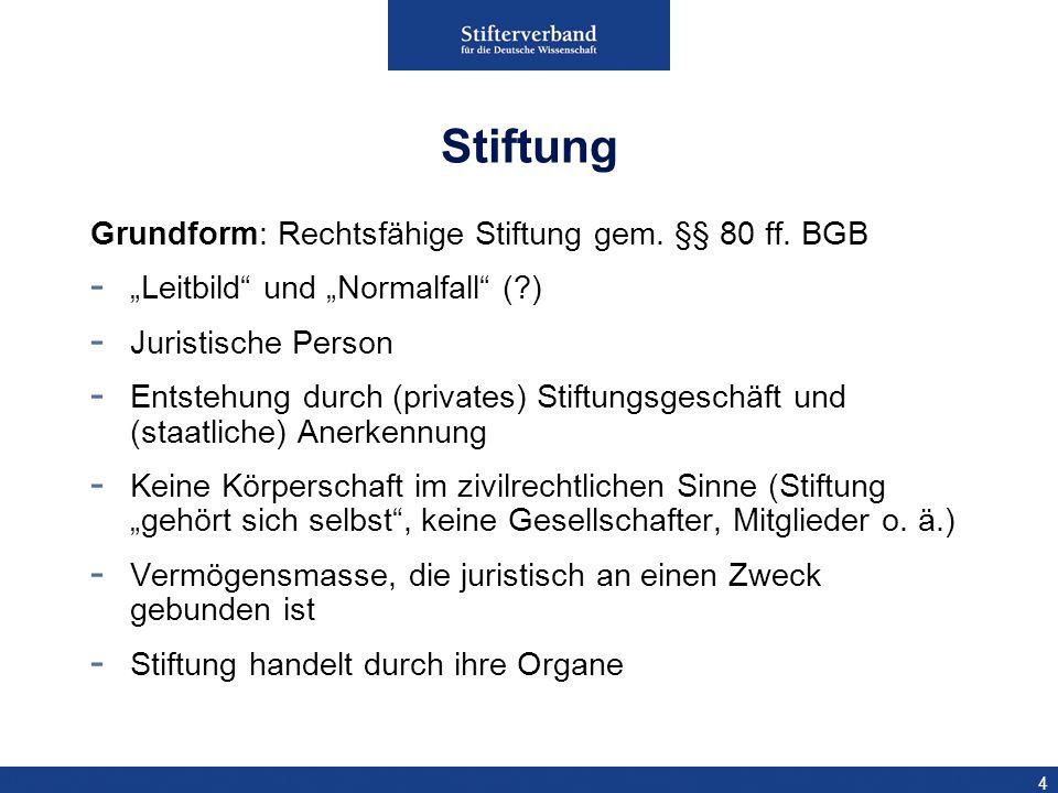 Stiftung Grundform: Rechtsfähige Stiftung gem. §§ 80 ff. BGB