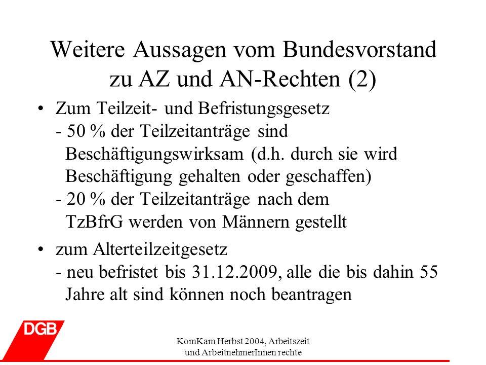 Weitere Aussagen vom Bundesvorstand zu AZ und AN-Rechten (2)