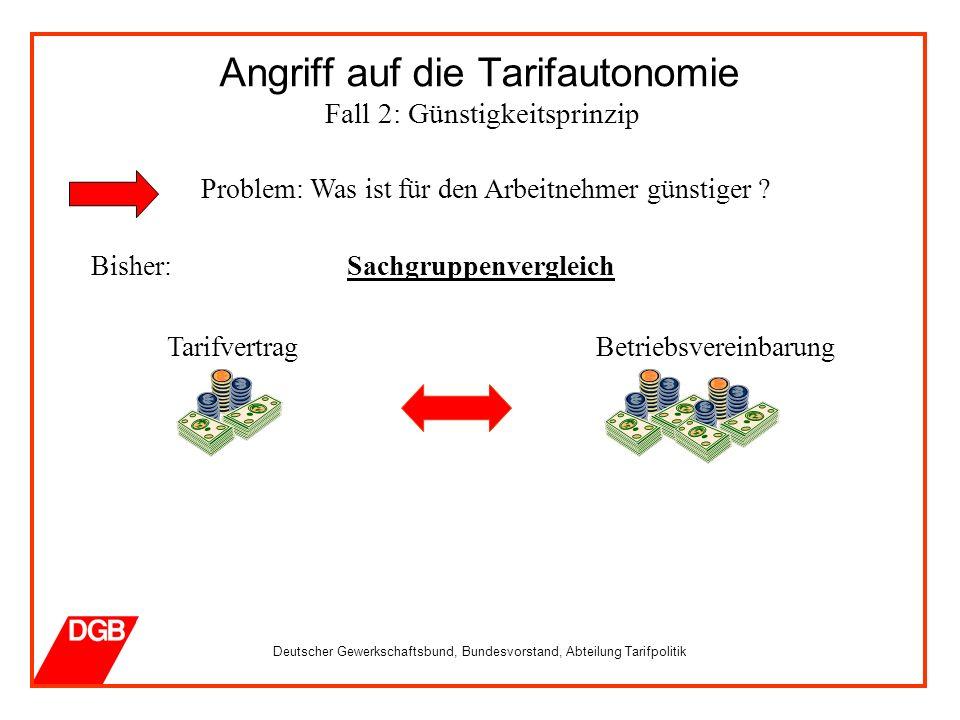 Angriff auf die Tarifautonomie Fall 2: Günstigkeitsprinzip