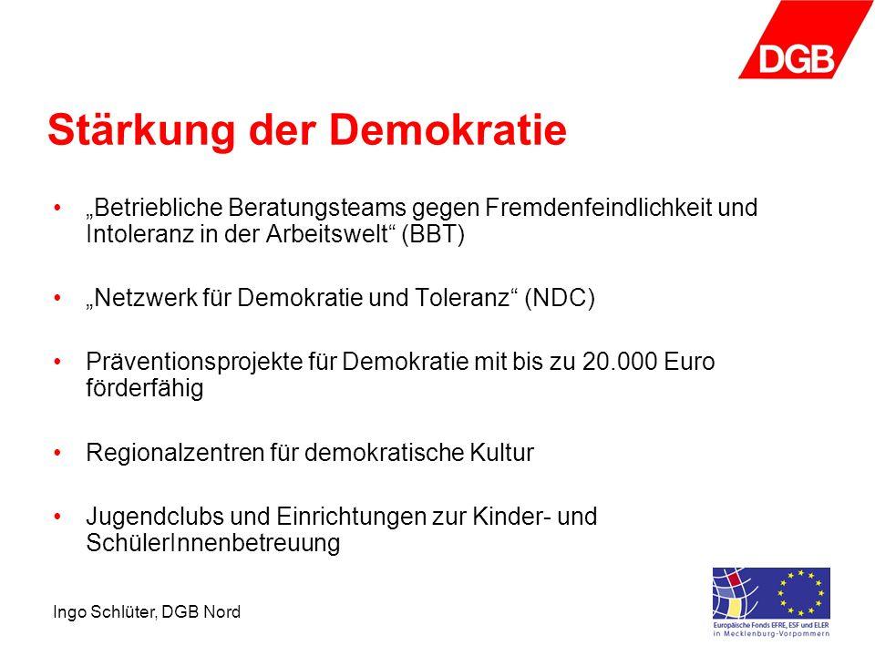 Stärkung der Demokratie