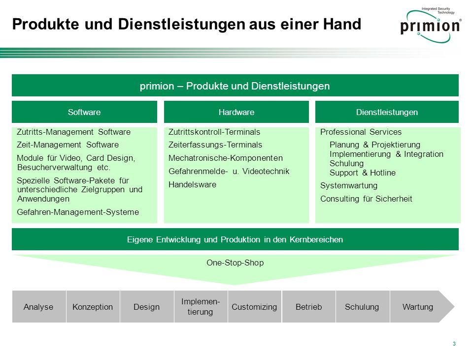 Produkte und Dienstleistungen aus einer Hand