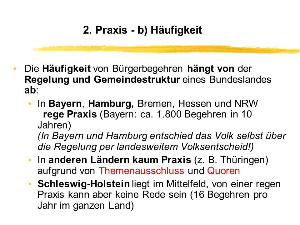 2. Praxis - b) Häufigkeit Die Häufigkeit von Bürgerbegehren hängt von der Regelung und Gemeindestruktur eines Bundeslandes ab: