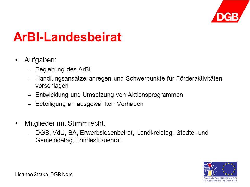 ArBI-Landesbeirat Aufgaben: Mitglieder mit Stimmrecht: