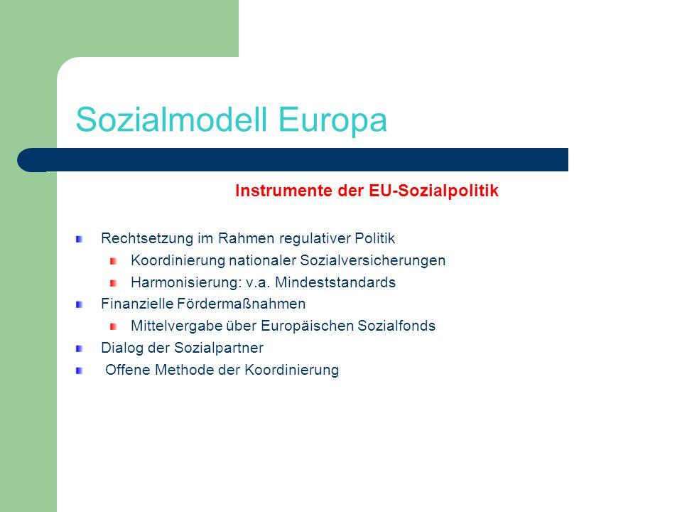 Instrumente der EU-Sozialpolitik