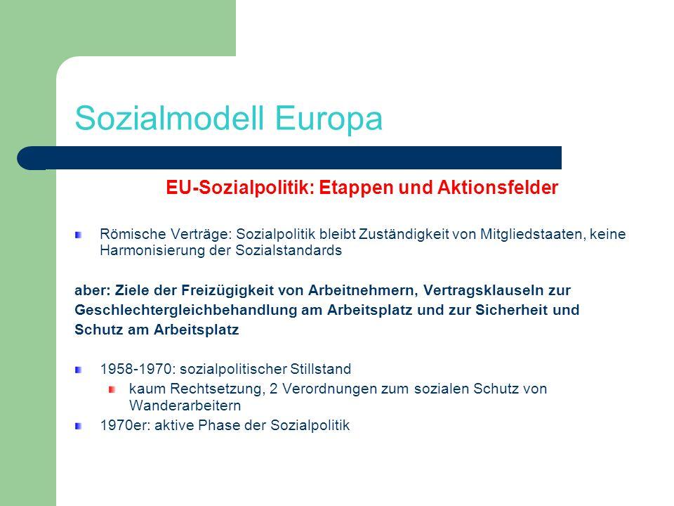 EU-Sozialpolitik: Etappen und Aktionsfelder