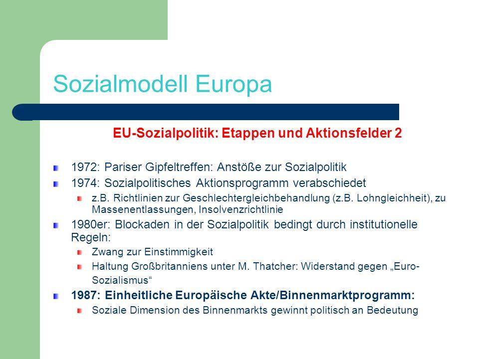 EU-Sozialpolitik: Etappen und Aktionsfelder 2