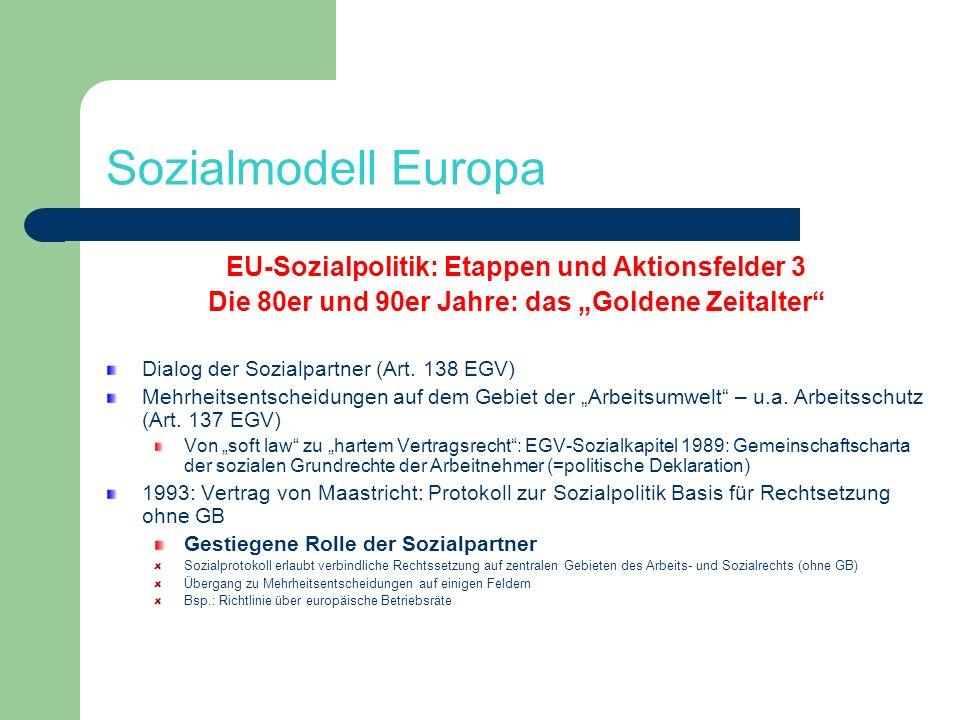 Sozialmodell Europa EU-Sozialpolitik: Etappen und Aktionsfelder 3