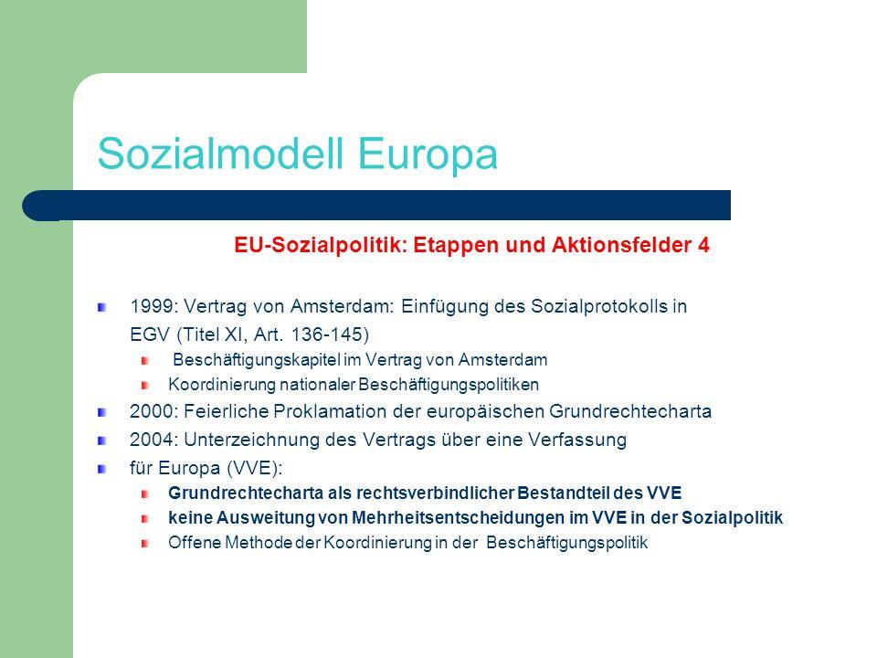 EU-Sozialpolitik: Etappen und Aktionsfelder 4