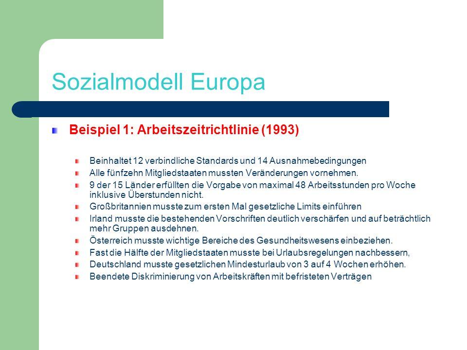 Sozialmodell Europa Beispiel 1: Arbeitszeitrichtlinie (1993)