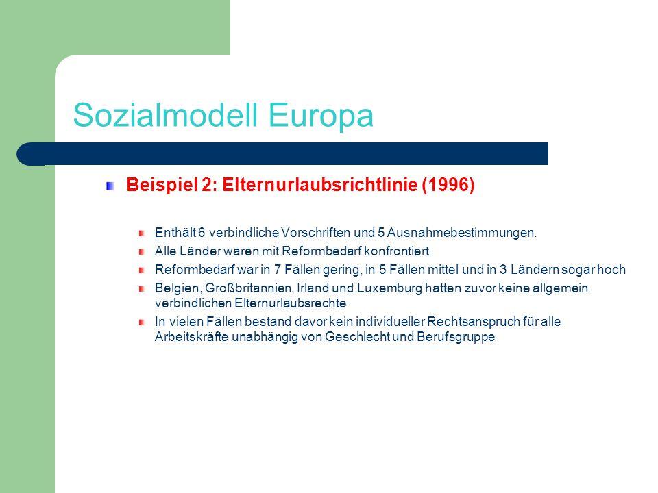 Sozialmodell Europa Beispiel 2: Elternurlaubsrichtlinie (1996)