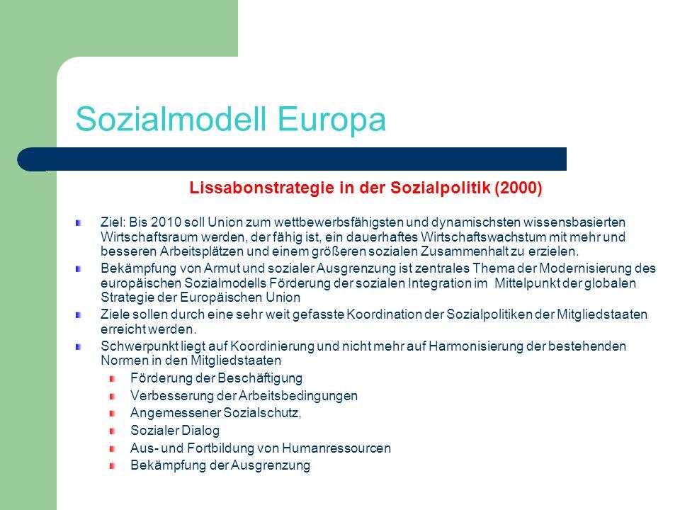 Lissabonstrategie in der Sozialpolitik (2000)