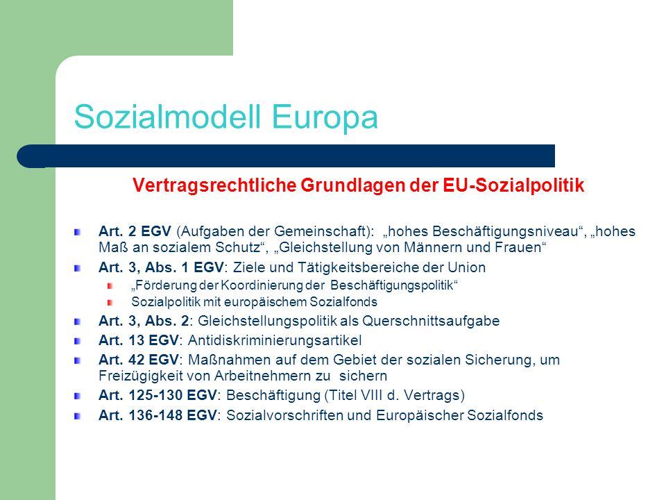 Vertragsrechtliche Grundlagen der EU-Sozialpolitik