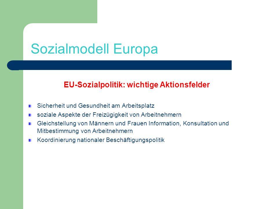 EU-Sozialpolitik: wichtige Aktionsfelder