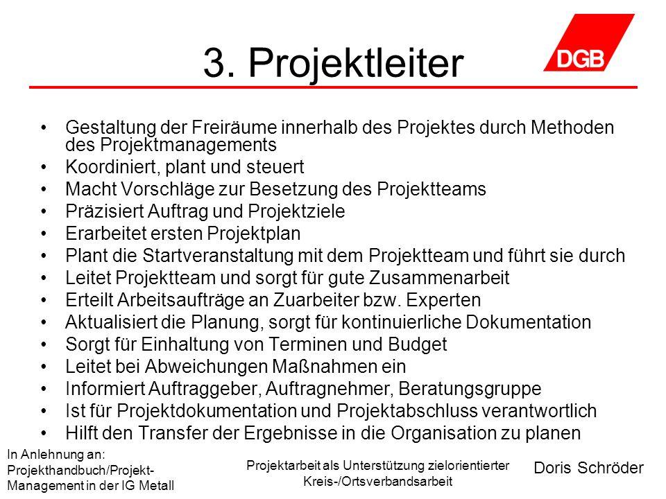 3. Projektleiter Gestaltung der Freiräume innerhalb des Projektes durch Methoden des Projektmanagements.