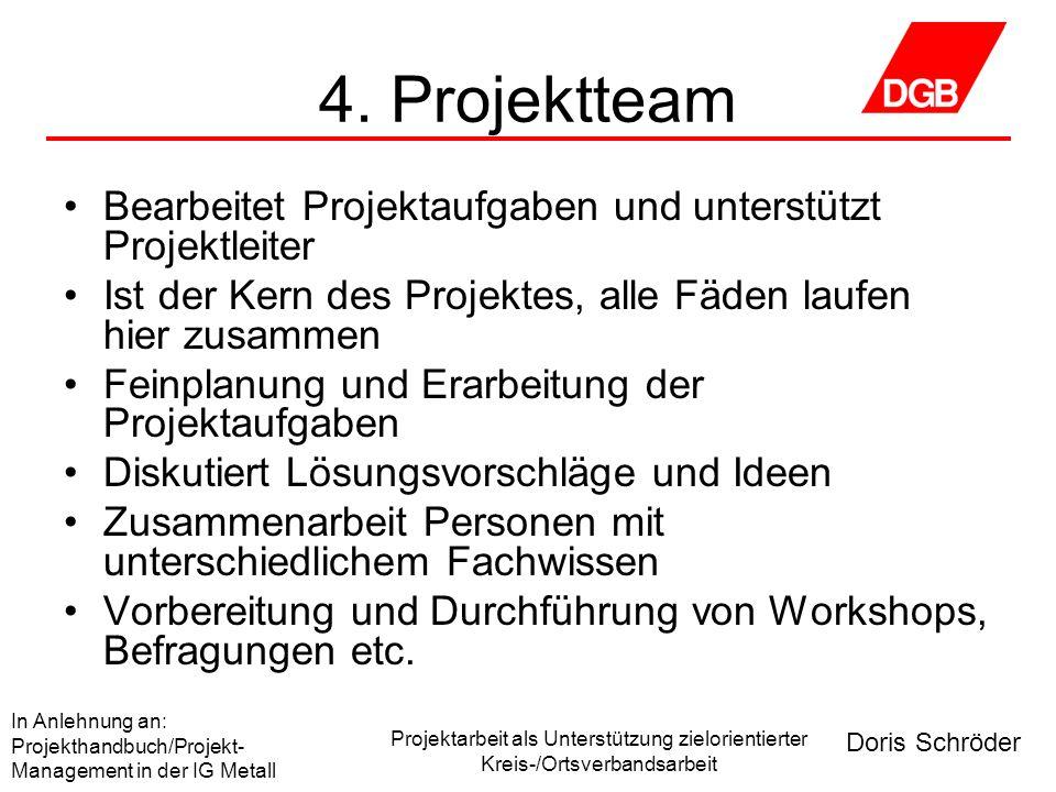 4. Projektteam Bearbeitet Projektaufgaben und unterstützt Projektleiter. Ist der Kern des Projektes, alle Fäden laufen hier zusammen.