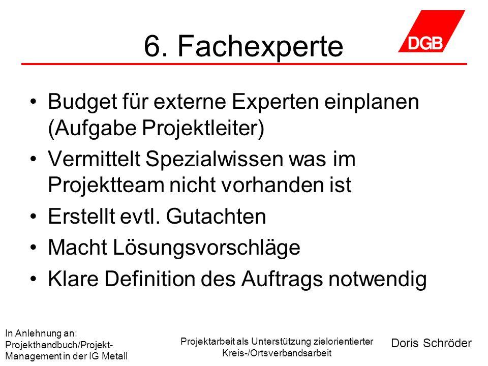 6. Fachexperte Budget für externe Experten einplanen (Aufgabe Projektleiter) Vermittelt Spezialwissen was im Projektteam nicht vorhanden ist.