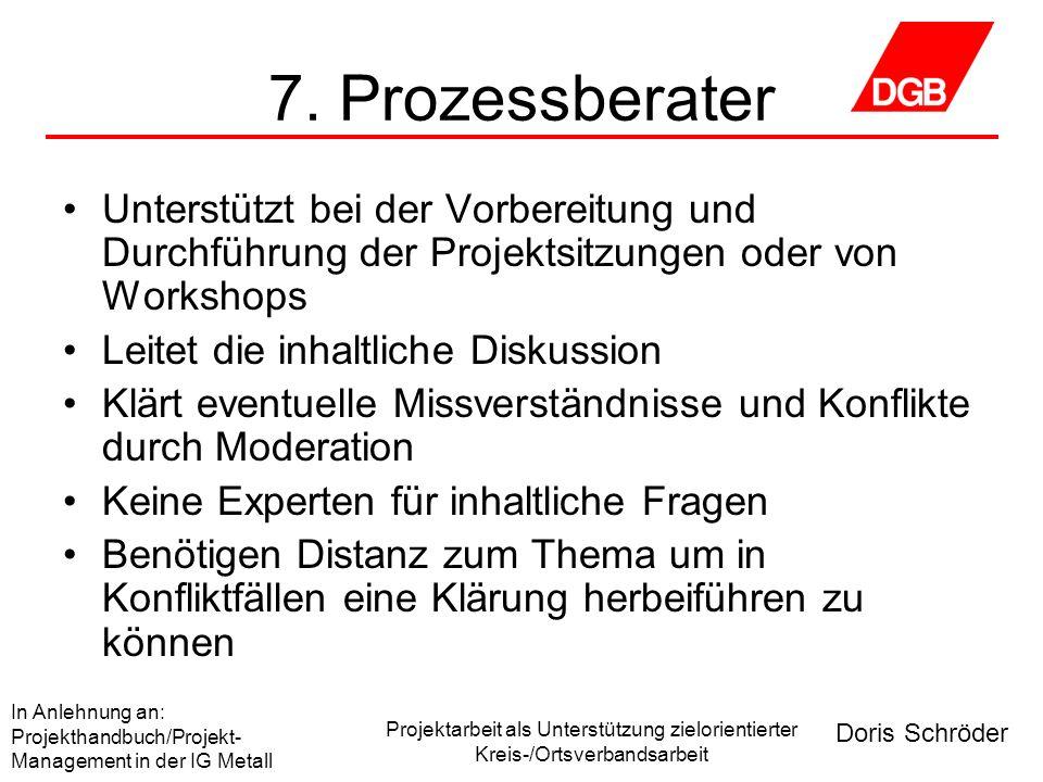 7. Prozessberater Unterstützt bei der Vorbereitung und Durchführung der Projektsitzungen oder von Workshops.