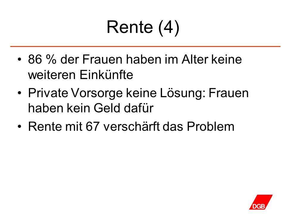 Rente (4) 86 % der Frauen haben im Alter keine weiteren Einkünfte