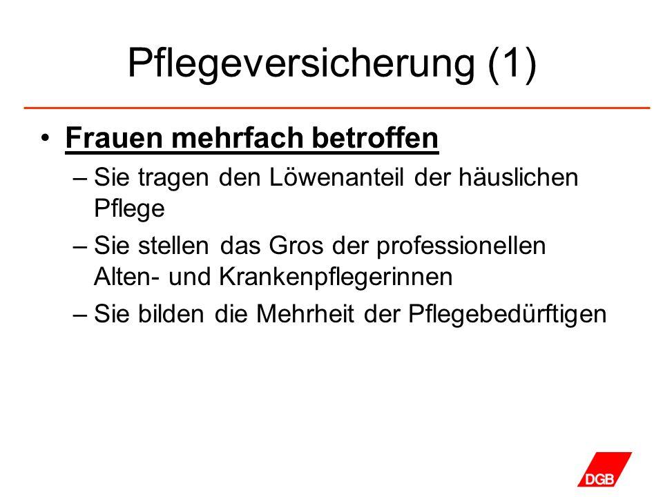 Pflegeversicherung (1)
