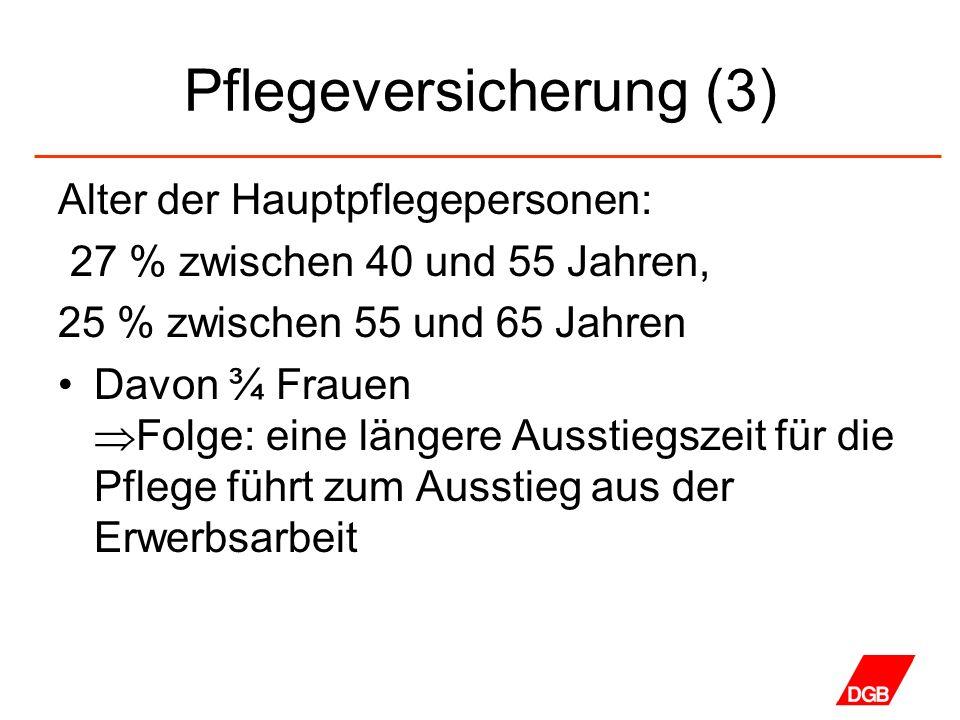 Pflegeversicherung (3)