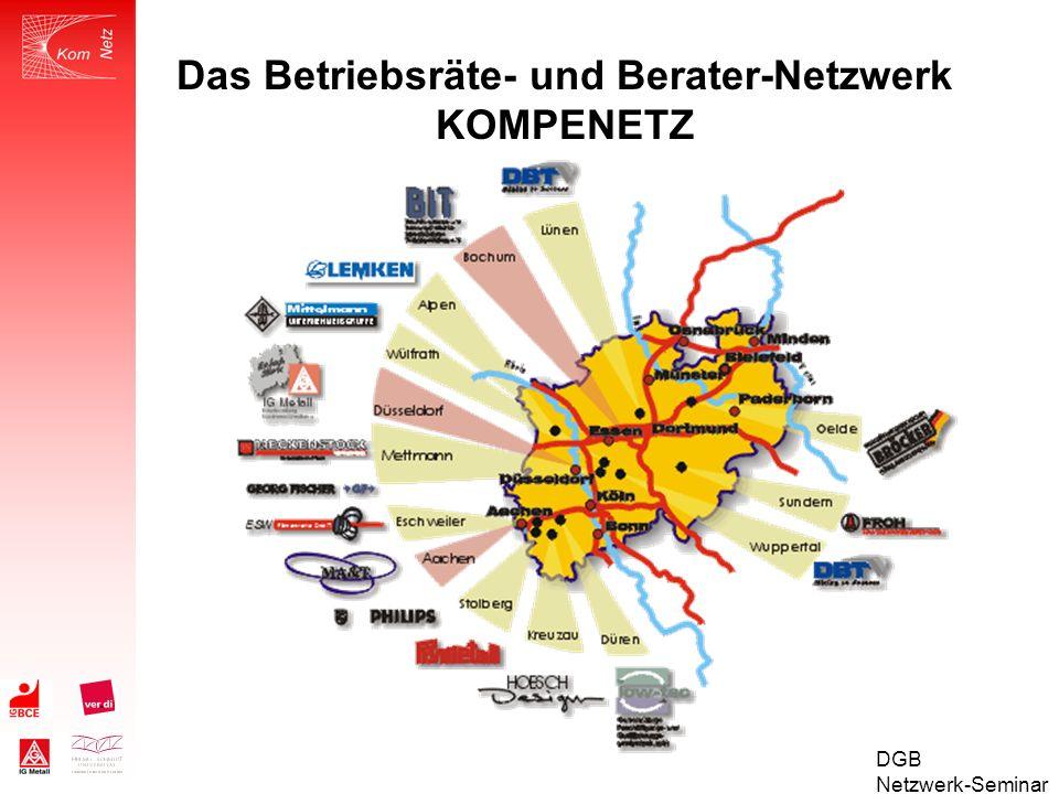 Das Betriebsräte- und Berater-Netzwerk KOMPENETZ