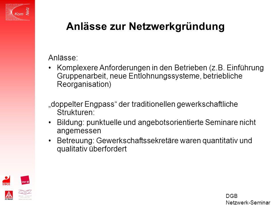 Anlässe zur Netzwerkgründung